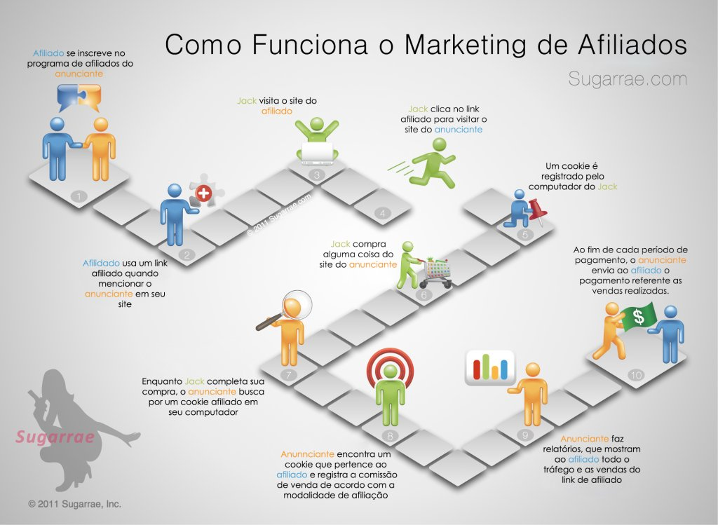 Affiliate-Marketing-FINAL1-port