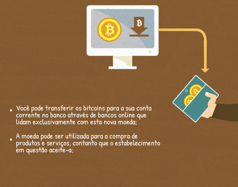 duvidas-sobre-bitcoins (1)