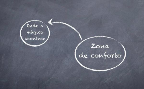 zona_de_conforto_saia_disso