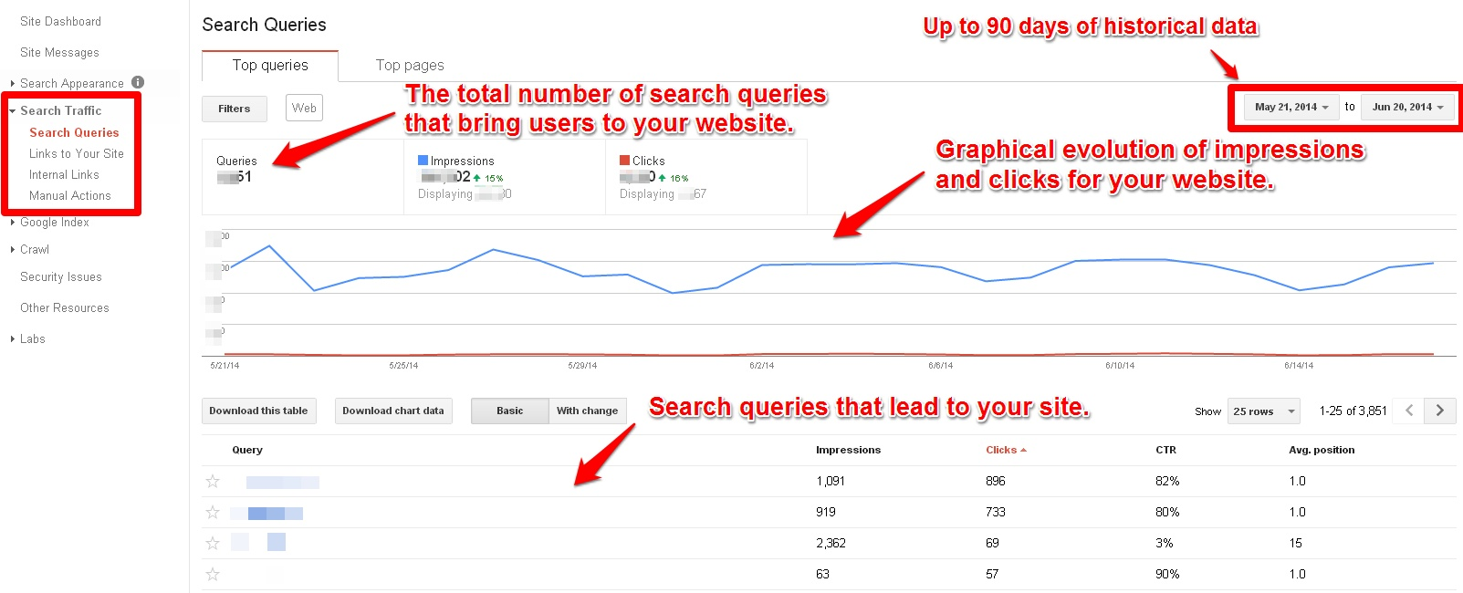 google-gwt-historical-nont-provided-ranking-data